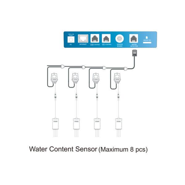 TrolMaster-Aqua-X-Water-Content-Sensor-WCS-1-Diagram