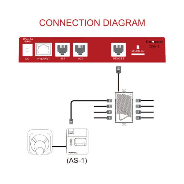 TrolMaster-Carbon-X-CO2-Alarm-Station-AS-1-Diagram
