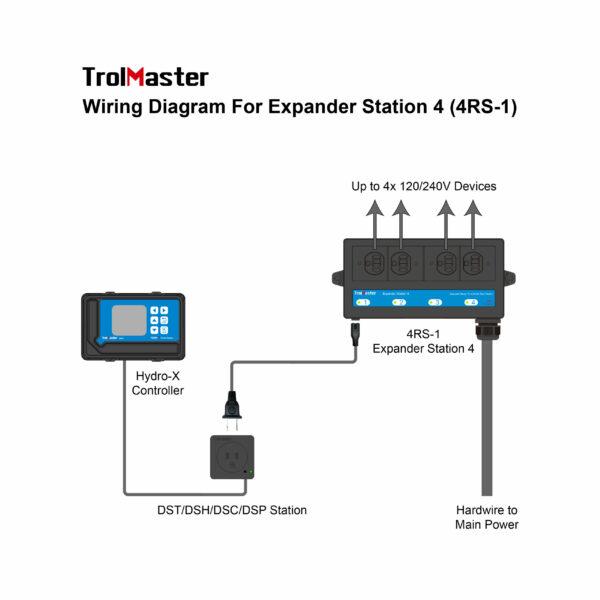 TrolMaster-Hydro-X-4-Outlet-Expander-Station-4RS-1-Diagram