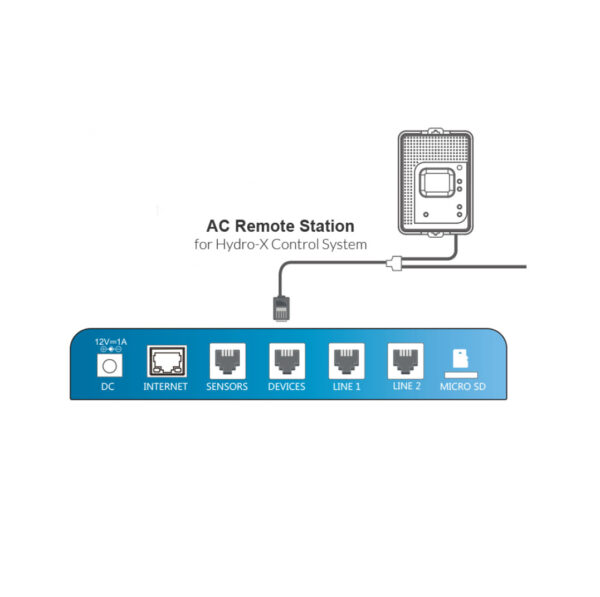 TrolMaster-Hydro-X-AC-Remote-Station-ARS-1-Chart