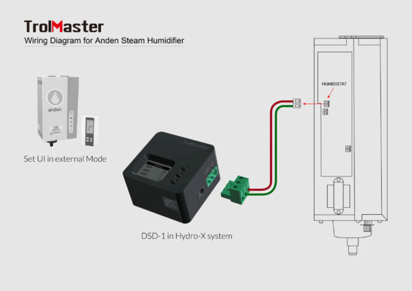 TrolMaster-Hydro-X-Dry-Contact-Device-Station-DSD-1-Wiring-Anden