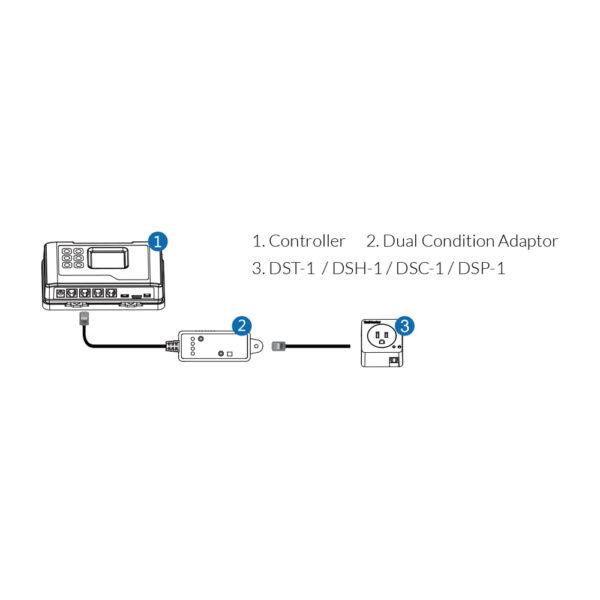 TrolMaster-Hydro-X-Dual-Condition-Adaptor-DCC-1-Diagram