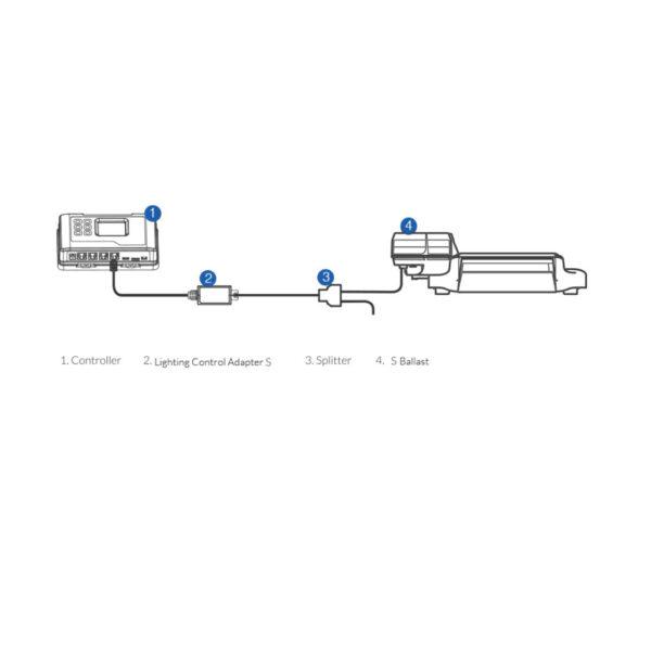 TrolMaster-Hydro-X-Grow-Light-Control-LMA-13-Chart