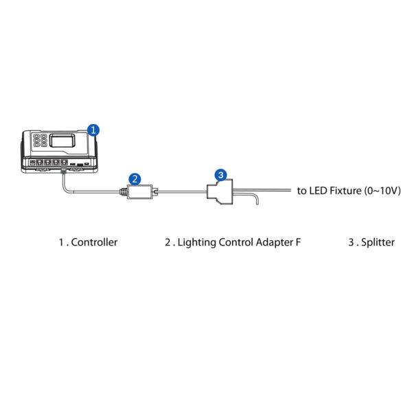 TrolMaster-Hydro-X-Grow-Light-Control-LMA-14