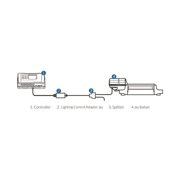 TrolMaster-Hydro-X-Grow-Light-Control-LMA-15-Chart