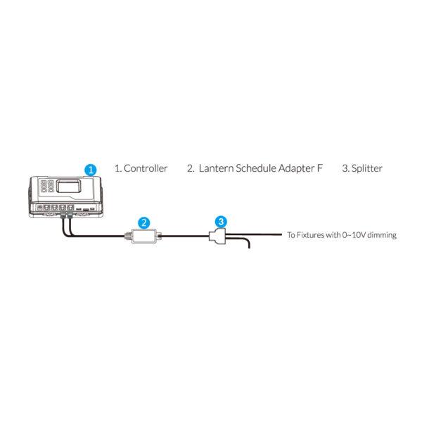 TrolMaster-Hydro-X-Grow-Light-Control-LMA-24-Chart