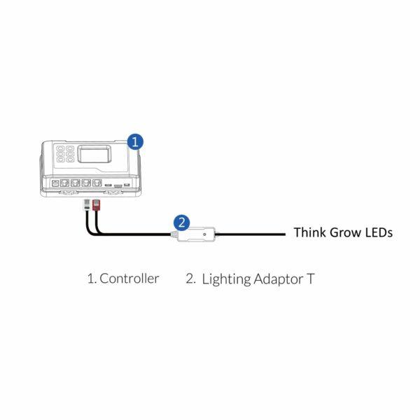 TrolMaster-Hydro-X-Grow-Light-Control-LMA-T-Chart
