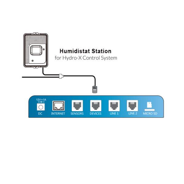 TrolMaster-Hydro-X-Humidistat-Station-HS-1-Chart