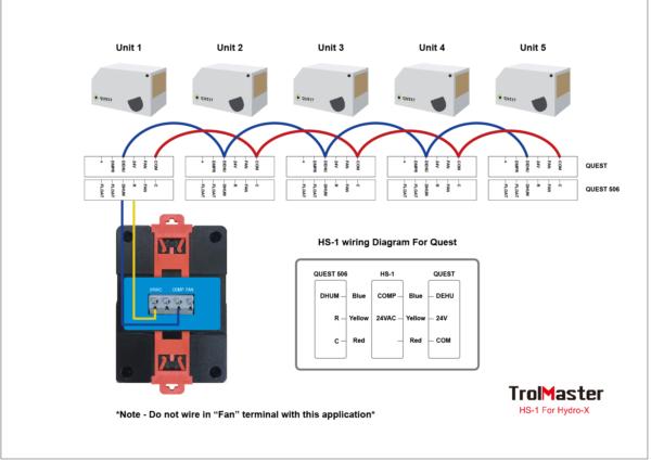 TrolMaster-Hydro-X-Humidistat-Station-HS-1-Wiring-Quest