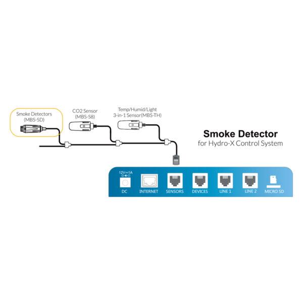 TrolMaster-Hydro-X-Sensor-Smoke-Detector-MBS-SD